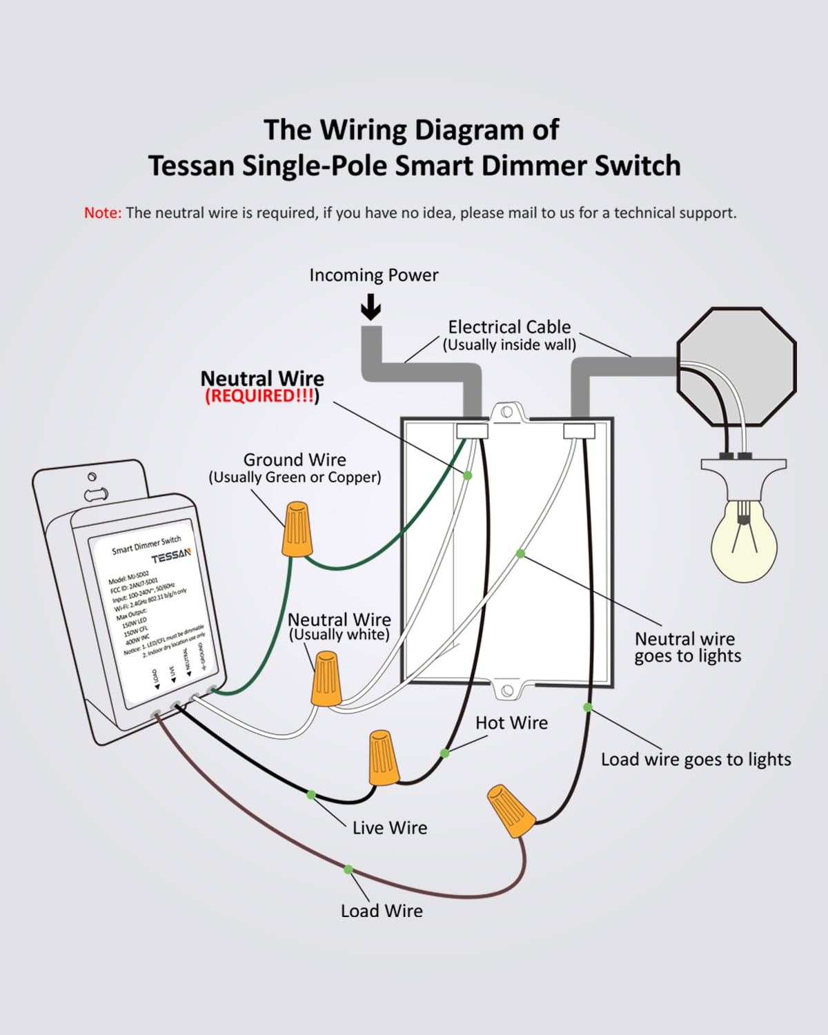chandelier 2 switch wiring diagram smart dimmer switch for dimmable led lights  compatible with alexa  smart dimmer switch for dimmable led
