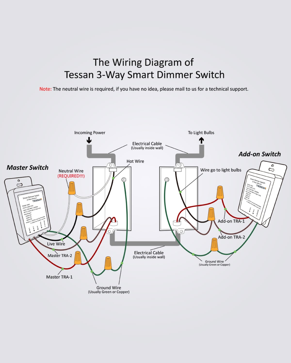 3 way dimmer switch wiring diagram 2 3 way smart dimmer switch for dimmable led lights tessan com  3 way smart dimmer switch for dimmable