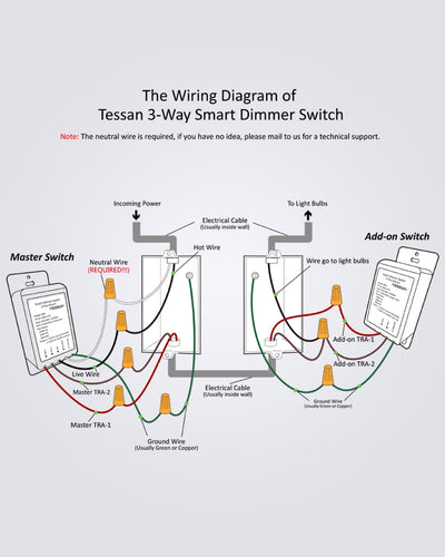 4 way switch wiring diagram for a circular saw 3 way smart dimmer switch for dimmable led lights tessan com  3 way smart dimmer switch for dimmable
