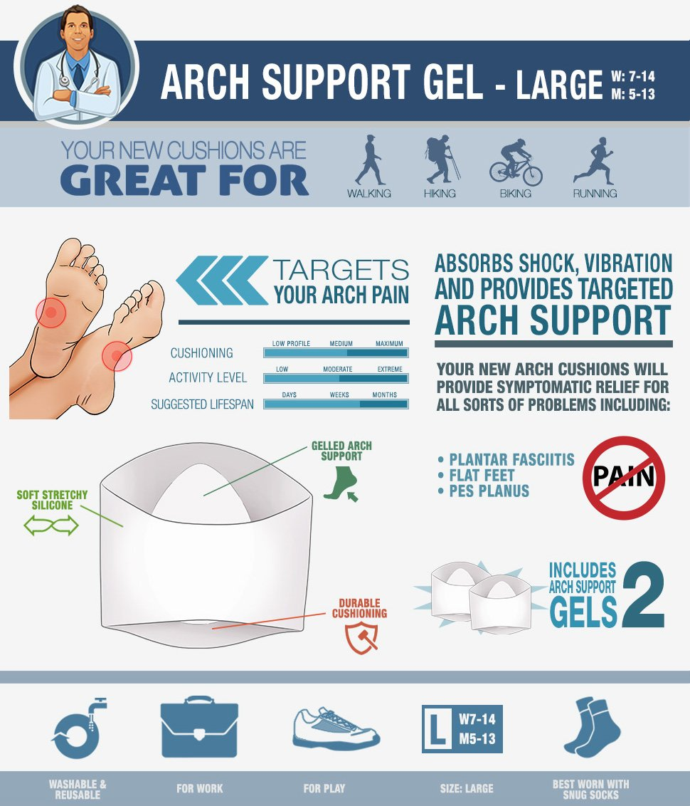 Arch Support Pad