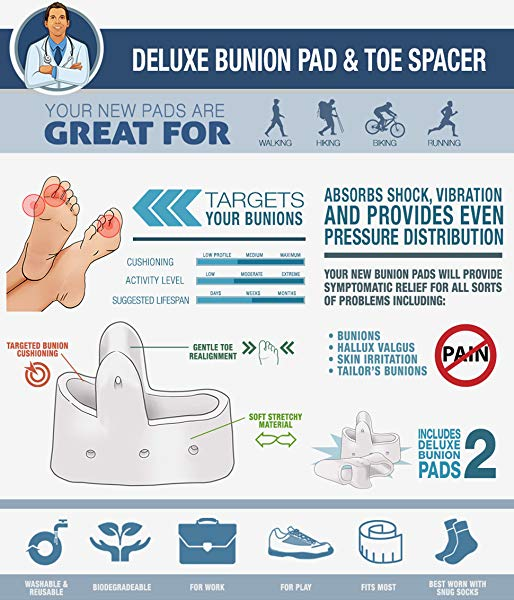 Deluxe Bunion Pad and Toe Spacer
