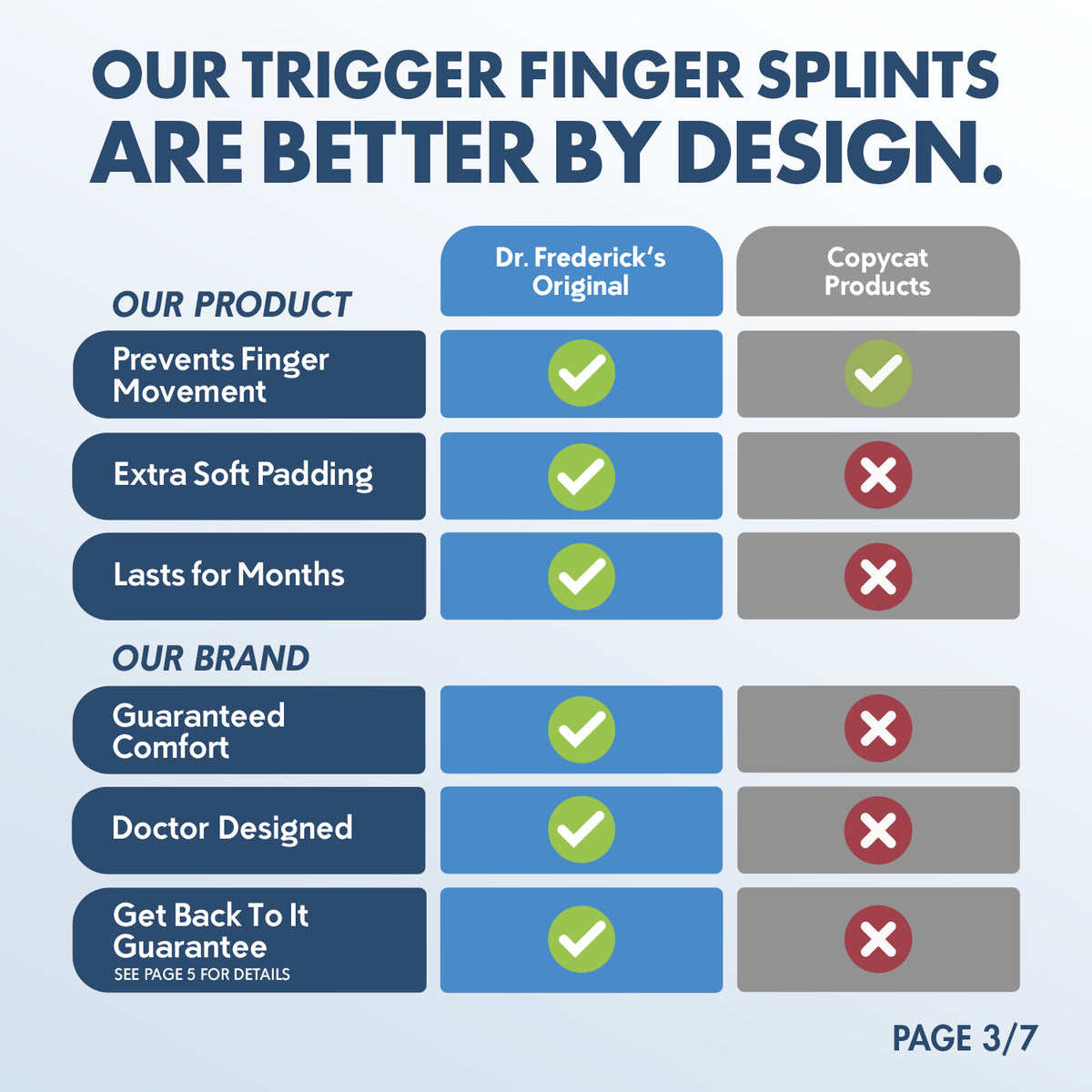 Dr. Frederick's Original Trigger Finger Splint - 2 Pieces - Doctor-Developed Design Fits Index Finger - Middle Finger - Ring Finger Trigger Finger Dr. Frederick's Original