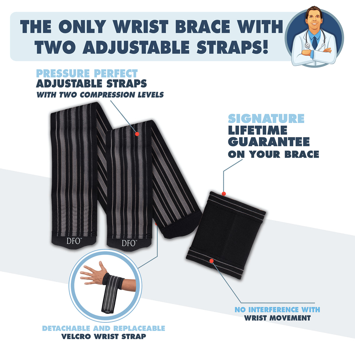 Pressure Perfect Wrist Wrap with 2 Fully Adjustable & Modular Wrist Straps - All Purpose Wrist Brace - One Unit, Left and Right Hand Wrist Pain Dr. Frederick's Original