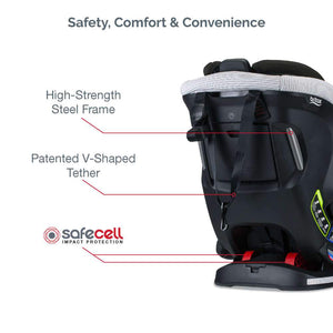 Britax Boulevard Click-Tight Clean Comfort Convertible Car Seat with Anti-Rebound Bar (Dropship)
