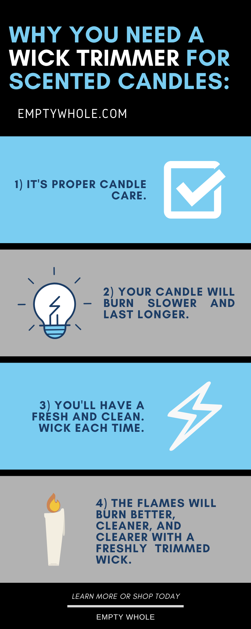 Why it's important to use a wick trimmer for your candles