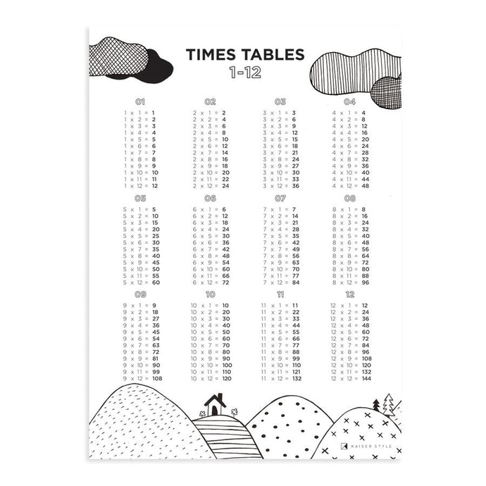 Times Tables Minimalist Print