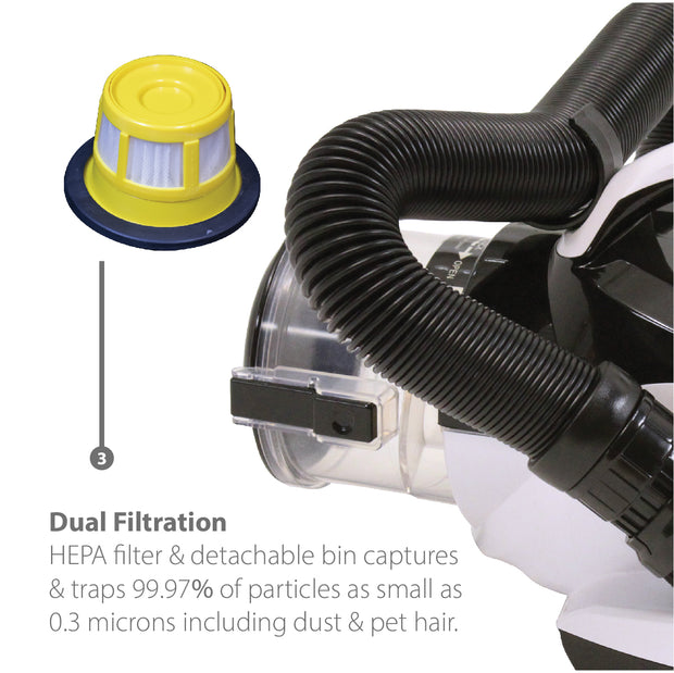 Ultramite UV Dust Mite HEPA Vacuum & Fabric Sanitizer