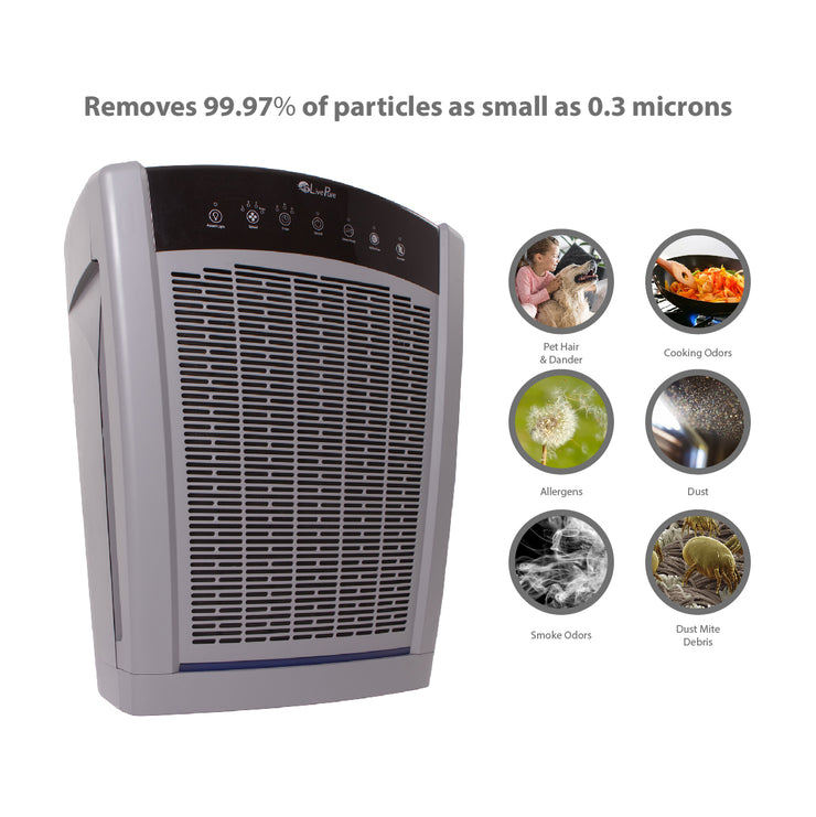 LivePure Bali Multi-Room True HEPA Console Air Purifier