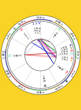 Load image into Gallery viewer, 1 Hour Natal/Transit  Chart Reading with Kim