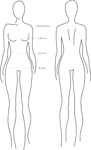 Body Measurement Points