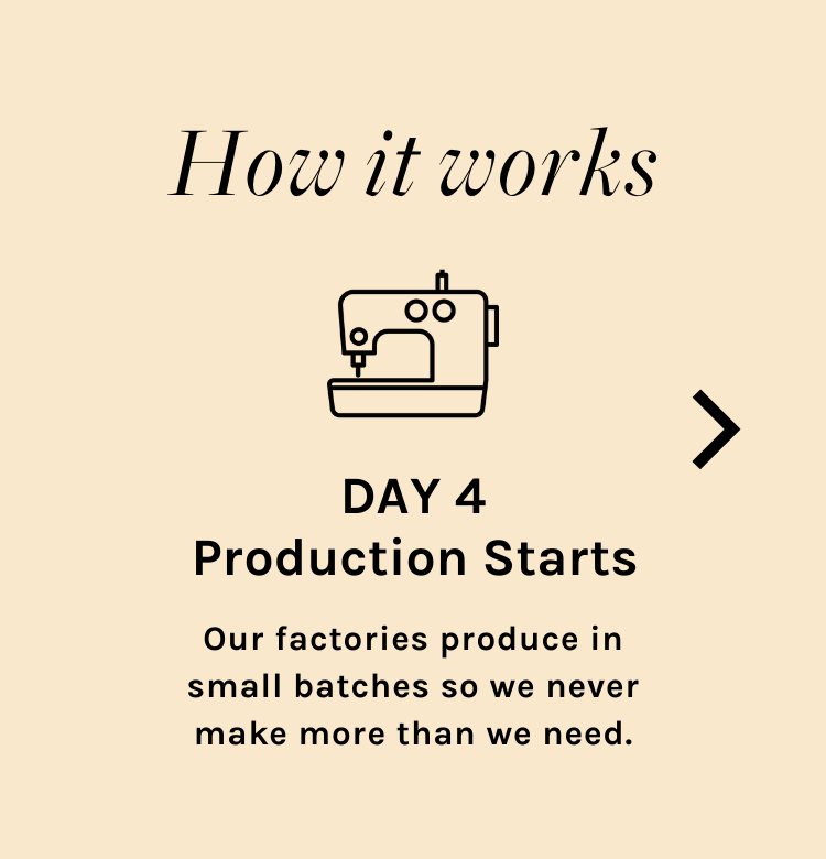 Day 4 - Production starts