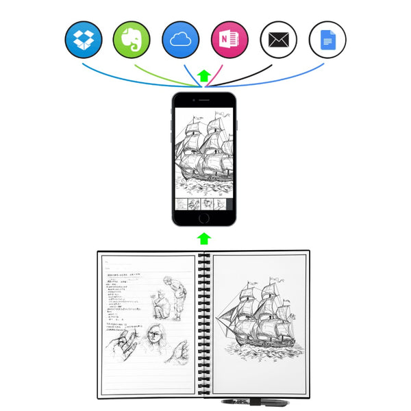 Elfin Book Smart Notebook - The Gadget Scene