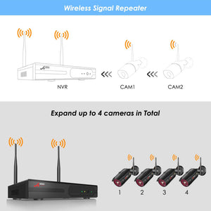 1080P Wireless Security Camera Kit 4CH NVR System Night Vision Outdoor Wifi Surveillance Camera System cctv Video Kit