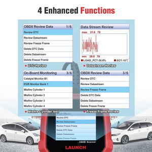 LAUNCH CR3008 OBD2 OBDII Auto Scanner X431 Creader 3008 OBD 2 Engine Code Reader free update PK AD510 KW850 Diagnostic tool