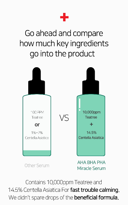 AHA/BHA/PHA 30 DAYS MIRACLE SERUM