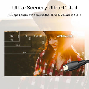 4K 60Hz HDMI Cable Ver2.0 10Meter (Support Ultra HD with HDR & 32Audio Channel)  Unitek C11043BK