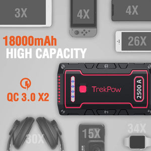 TrekPow TJ2500 2500A Auto Battery Booster Jump Starter