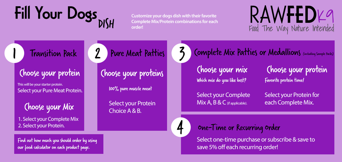 Raw Feeding Guides For Dogs Calculator