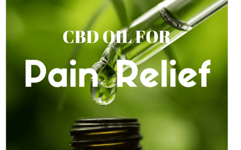 CBD for Chronic Pain and Inflammation