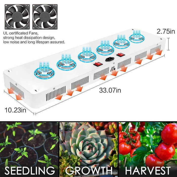 Best Full Spectrum Grow Light for Indoor Plants - Morsen