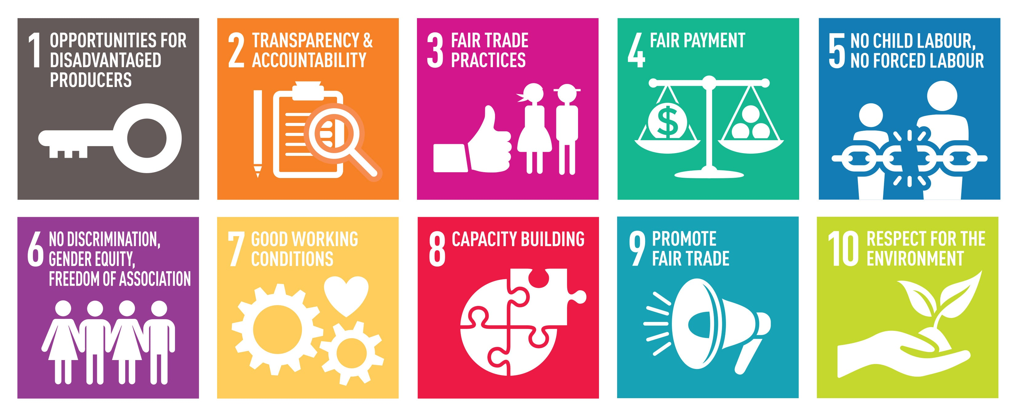 The Ten Principles of Fair Trade