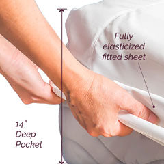 14 inch deep pocket and fully elasticized sheet set infographic