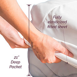 21 inch pocket sheet set infographic
