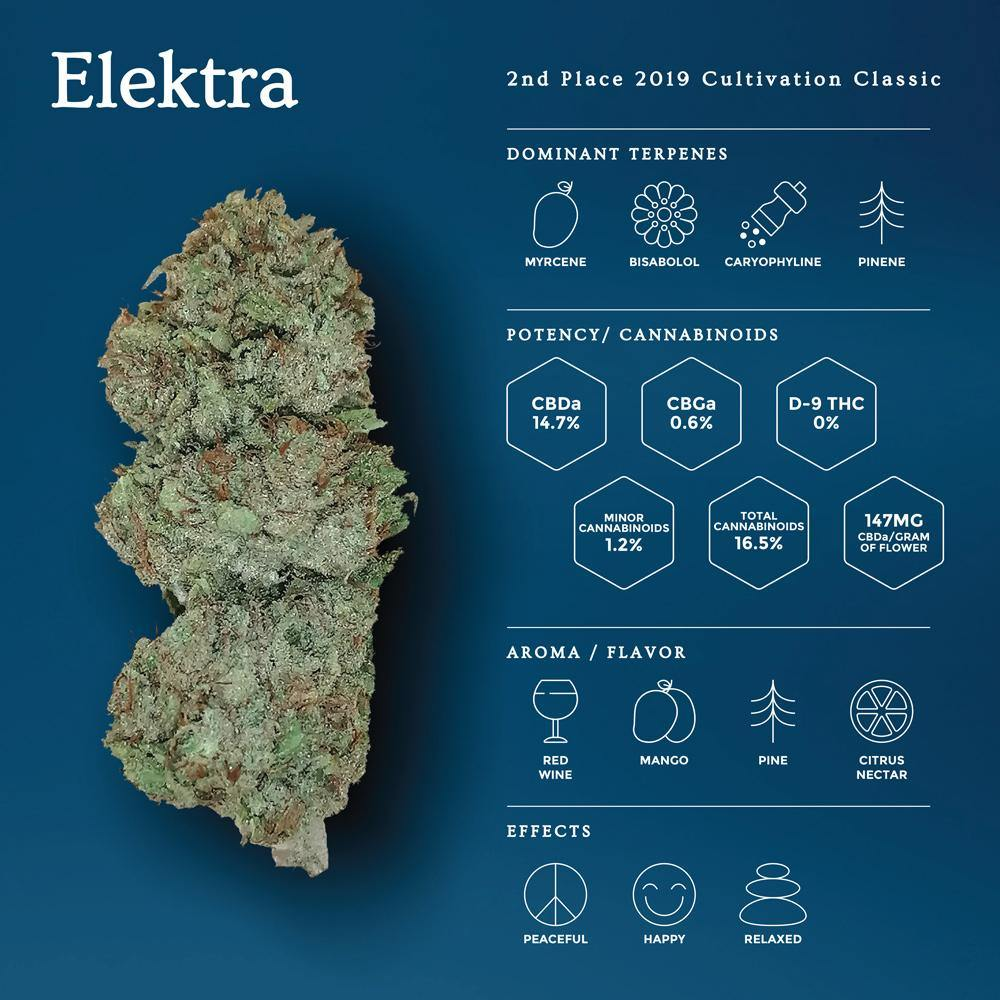 Elektra | New Hemp Flower - OGR LLC