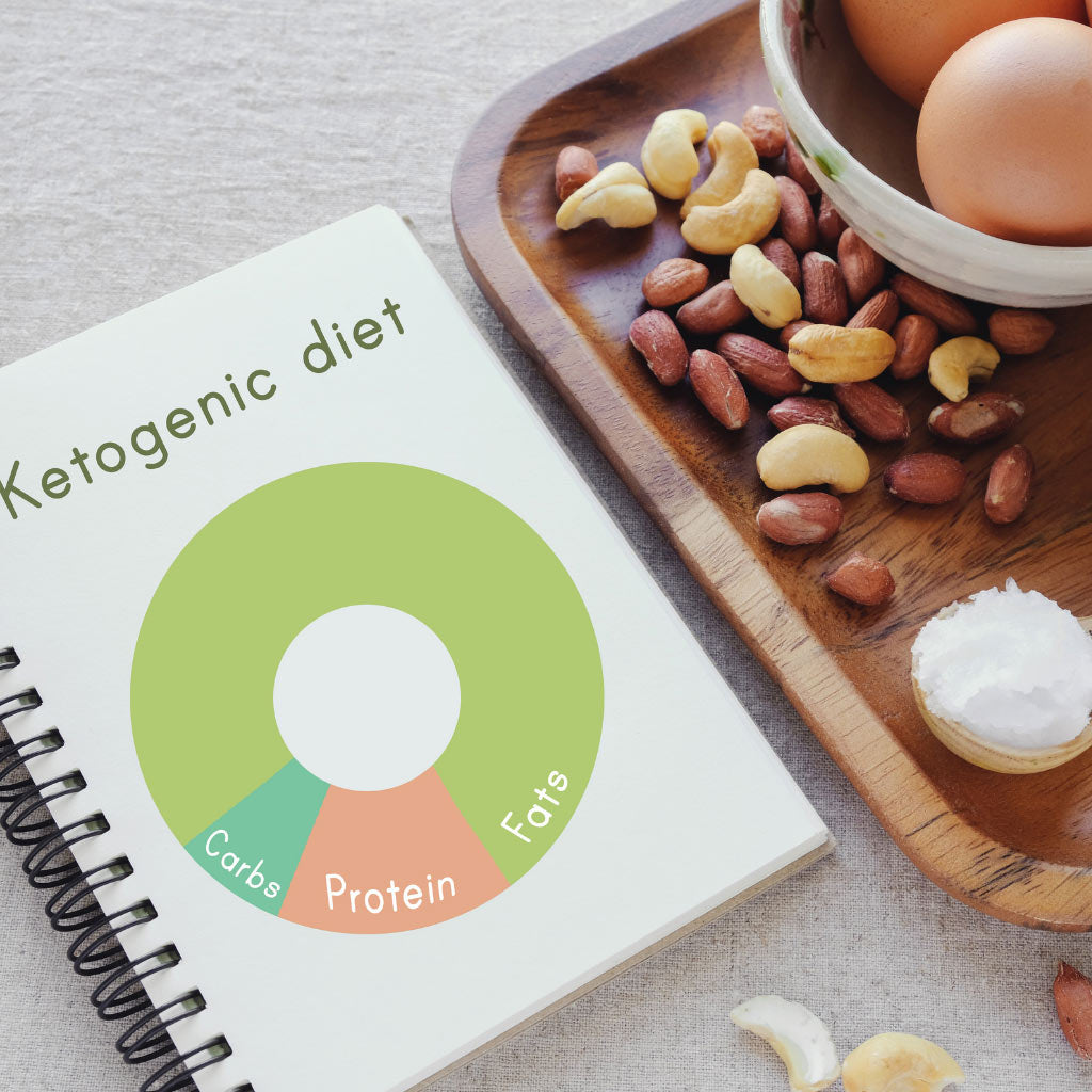 The Ketogenic or Keto Diet