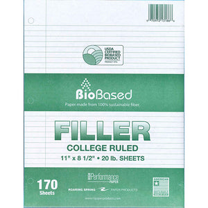 Package of BioBased filler paper.