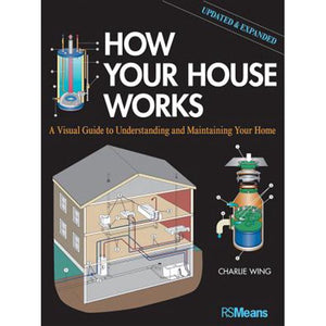 Cover of How Your House Works by Charlie Wing 1961