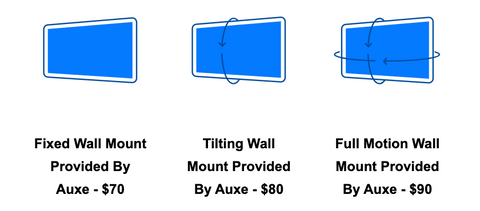 Types of Auxe Wall Mounts/Attachments