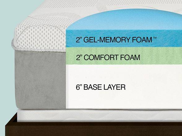 M-Super 10 Inch Gel Memory Foam Queen or King Size Mattress Only- Queen at $299.99