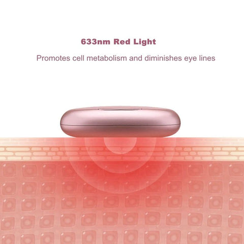 Dark Circles And Puffiness Remover Device - LuxyGlow