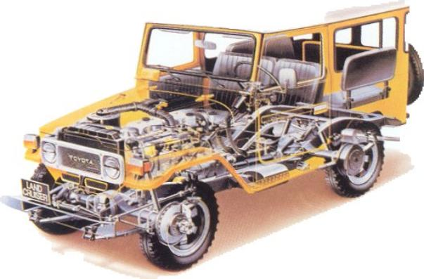 Powertrain / Chassis
