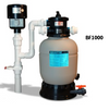 Aquadyne Filtration Systems