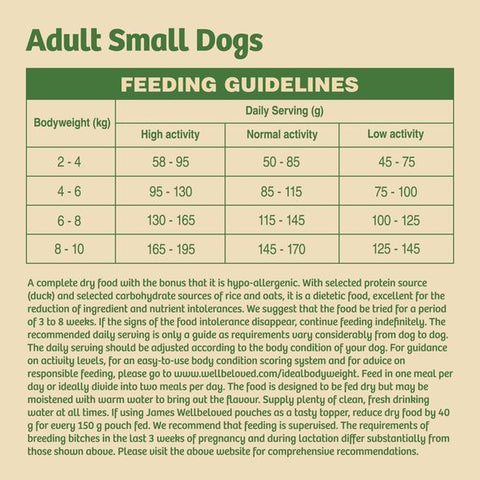 James Wellbeloved Adult Small Breed Dry Dog Food - Duck & Rice Feeding Guide