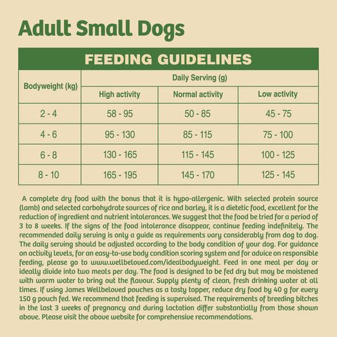 James Wellbeloved Adult Small Breed Dry Dog Food - Lamb & Rice Feeding Guide