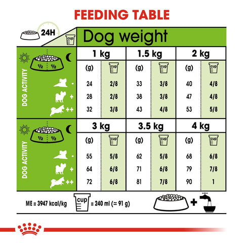 Royal Canin X-Small Ageing 12+ Dry Dog Food Feeding Guide