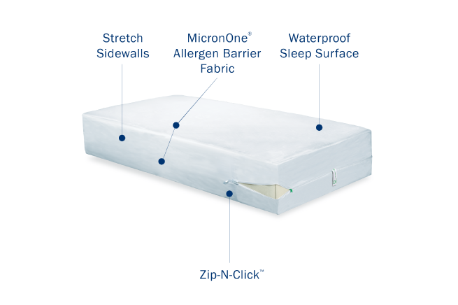 Pro Mattress Encasement