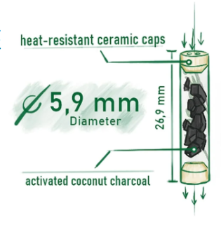 Purize Activated Charcoal Filters