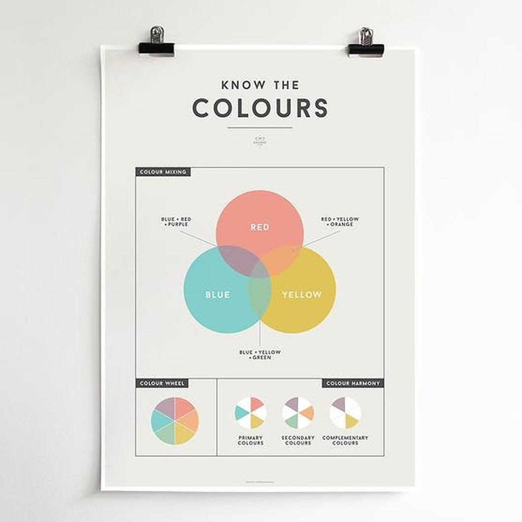 We Are Squared Educational Poster - Colours