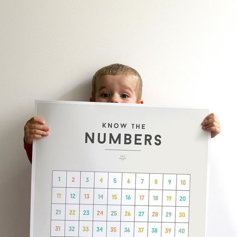 We Are Squared Educational Poster - Numbers