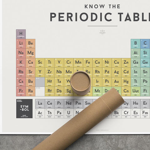 We Are Squared Educational Poster - Periodic Table