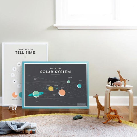 We Are Squared Educational Poster - Solar System