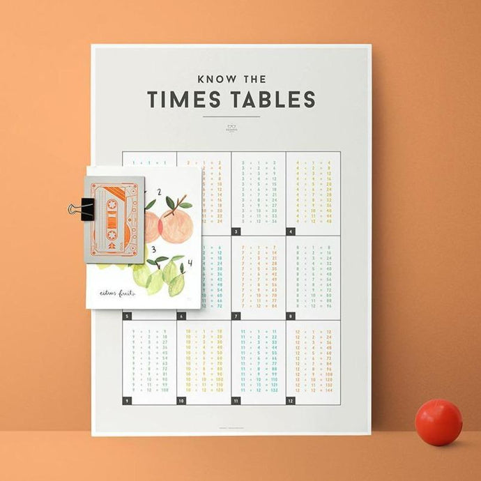 We Are Squared Educational Poster - Times Tables
