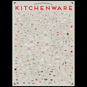The CARTOGRAPHY of KITCHENWARE | Infographic KÜCHEN POSTER | 61x91 cm | Pop Chart Lab - Charles & Marie