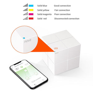 Mesh WiFi System 2 Pod - Up to 3,000 sq. ft. home
