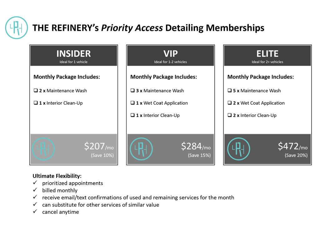 The Refinery's Priority Access Detailing Memberships