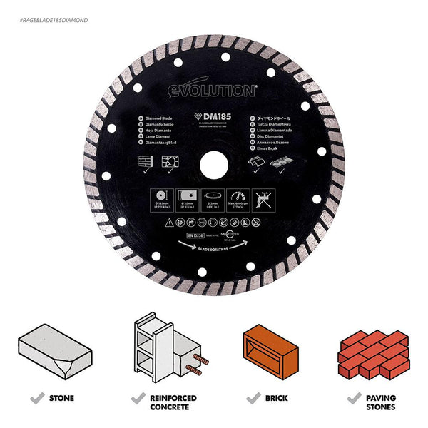 185mm Diamond Blade for mitre saws only - Evolution Power Tools